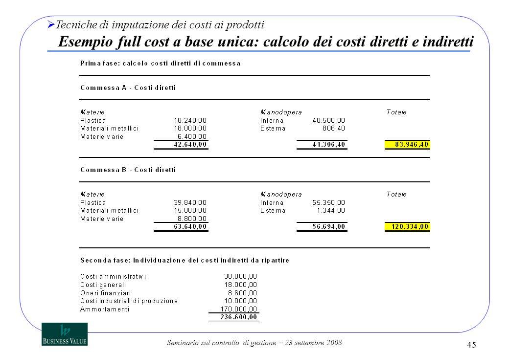 Tecniche di imputazione dei costi ai prodotti Esempio full cost a base unica: calcolo dei costi diretti e indiretti
