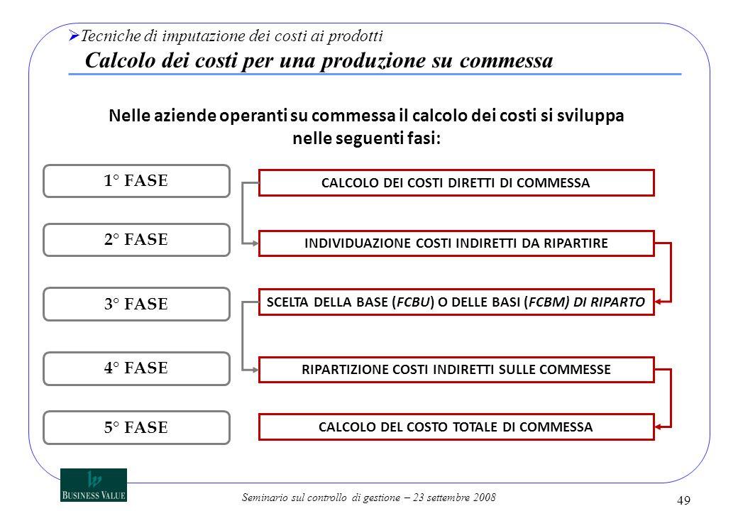 Tecniche di imputazione dei costi ai prodotti Calcolo dei costi per una produzione su commessa