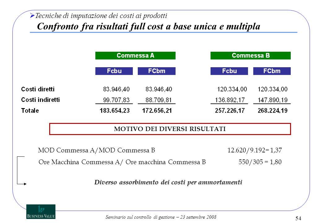 Tecniche di imputazione dei costi ai prodotti Confronto fra risultati full cost a base unica e multipla