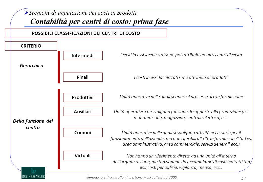 Tecniche di imputazione dei costi ai prodotti Contabilità per centri di costo: prima fase