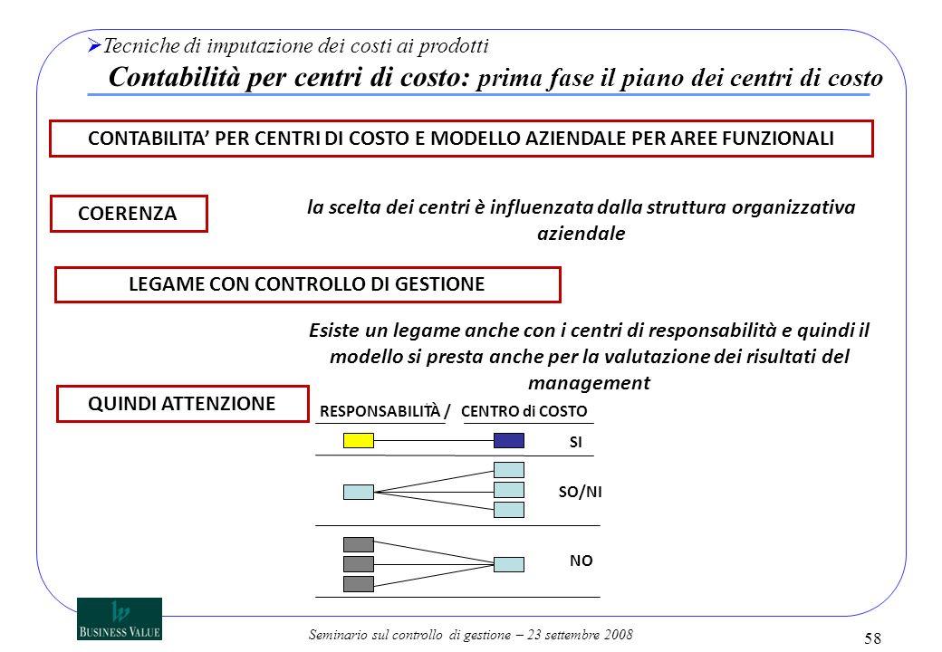 LEGAME CON CONTROLLO DI GESTIONE