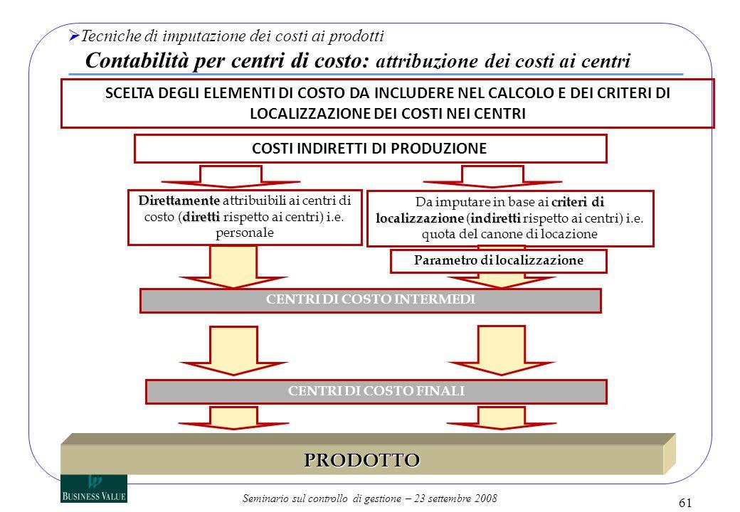 Tecniche di imputazione dei costi ai prodotti Contabilità per centri di costo: attribuzione dei costi ai centri