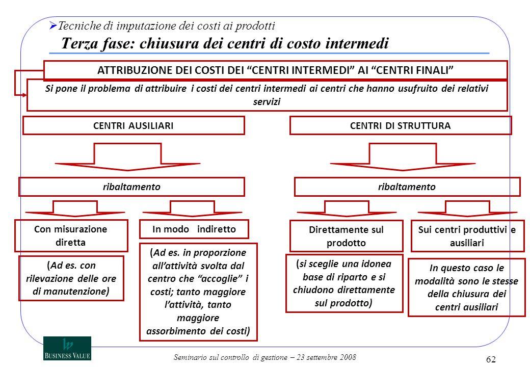 ATTRIBUZIONE DEI COSTI DEI CENTRI INTERMEDI AI CENTRI FINALI