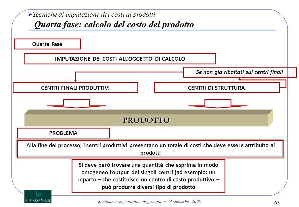 Tecniche di imputazione dei costi ai prodotti Quarta fase: calcolo del costo del prodotto