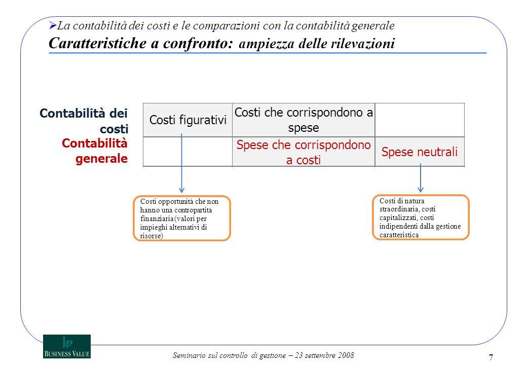 Costi che corrispondono a spese Contabilità generale