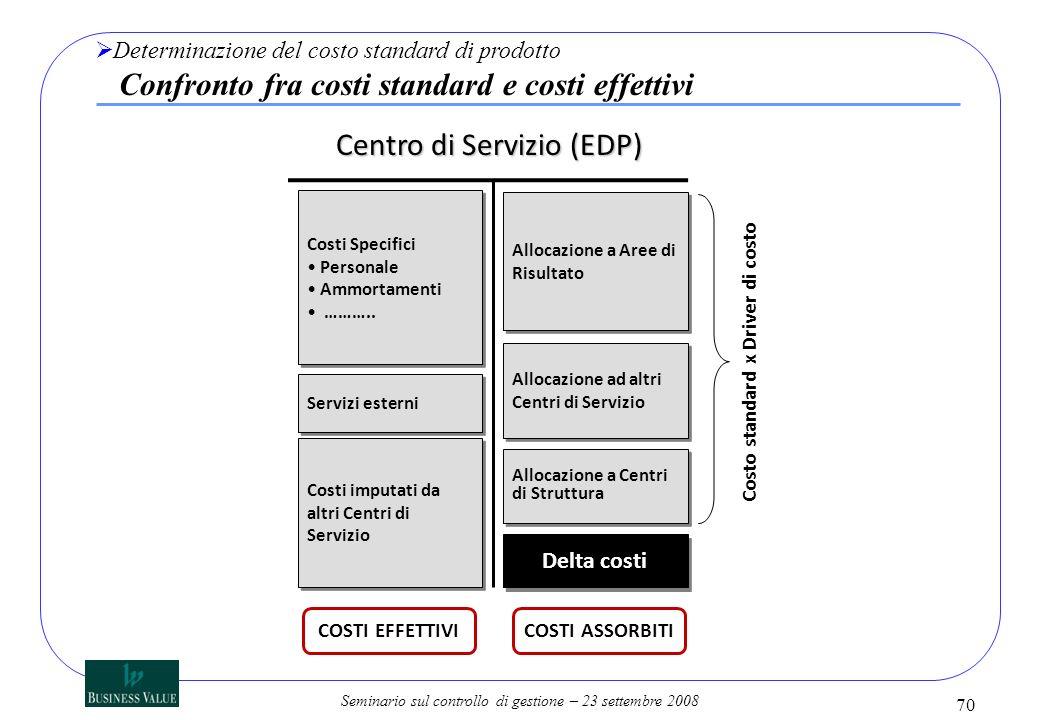 Centro di Servizio (EDP)