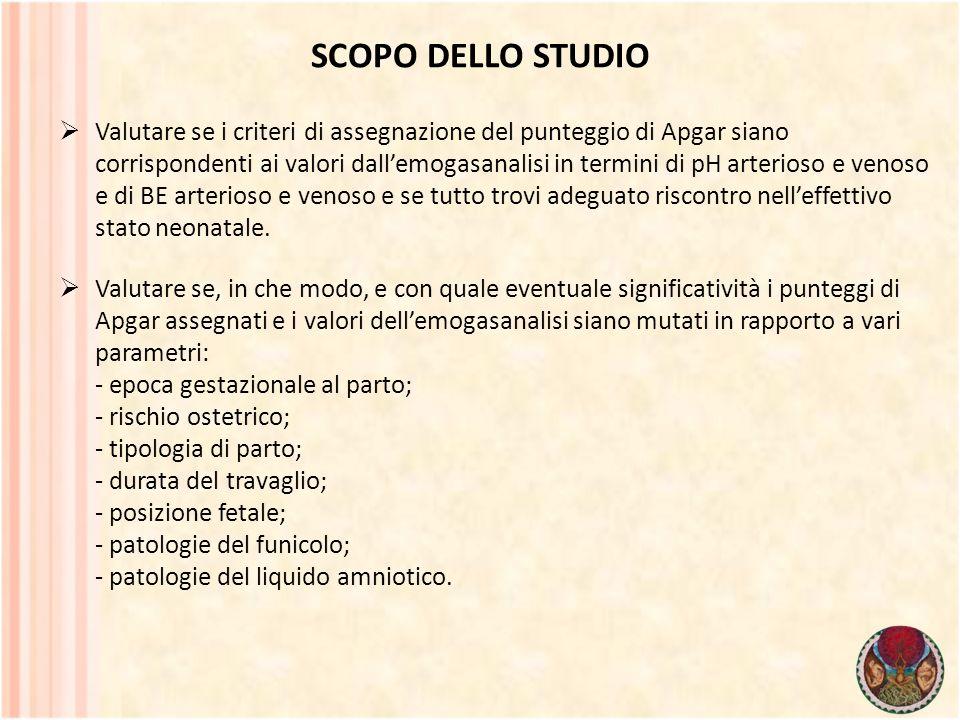 SCOPO DELLO STUDIO