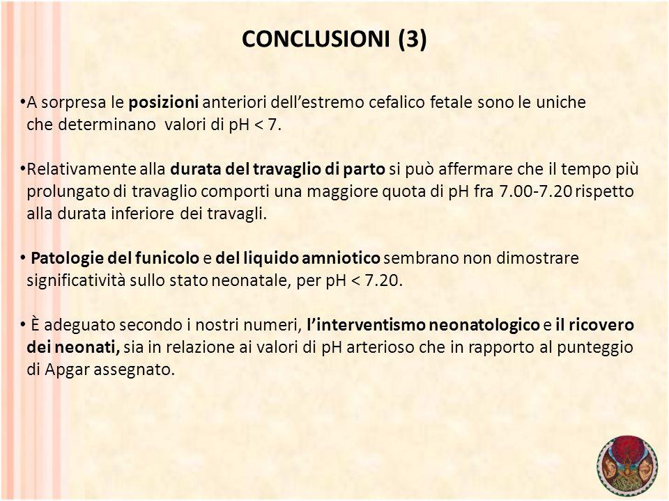 CONCLUSIONI (3) A sorpresa le posizioni anteriori dell'estremo cefalico fetale sono le uniche che determinano valori di pH < 7.