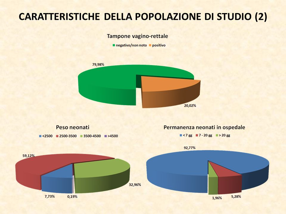 CARATTERISTICHE DELLA POPOLAZIONE DI STUDIO (2)