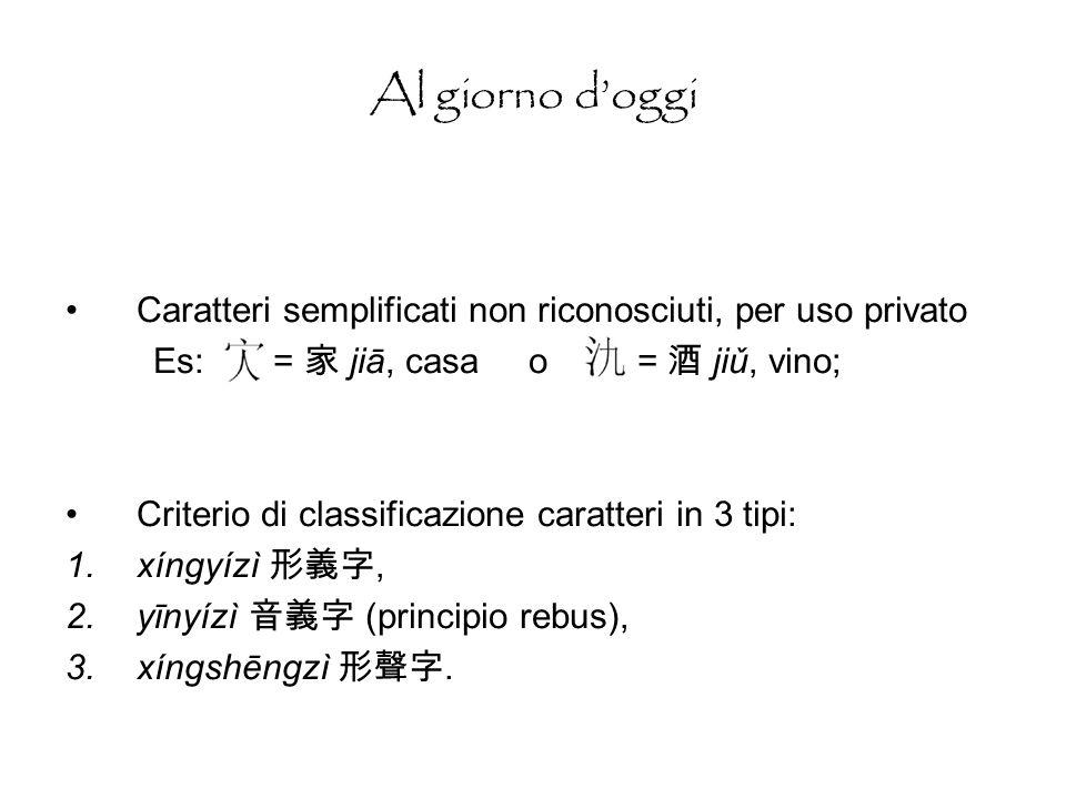 Al giorno d'oggi Caratteri semplificati non riconosciuti, per uso privato. Es: = 家 jiā, casa o = 酒 jiǔ, vino;