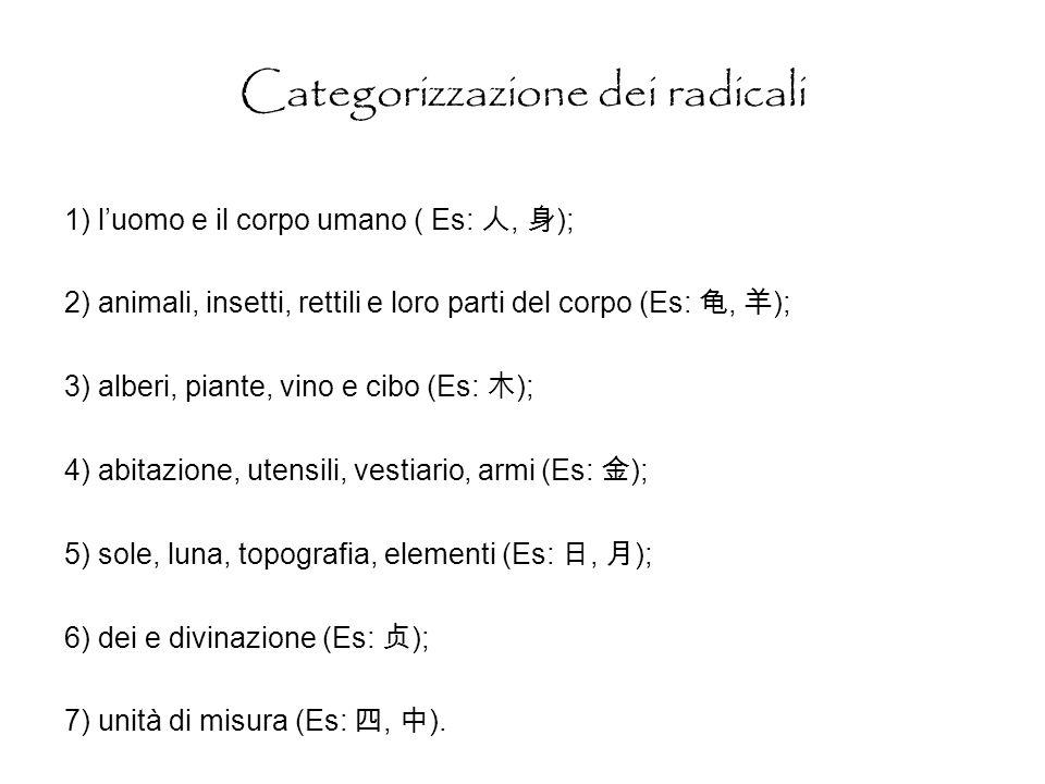 Categorizzazione dei radicali