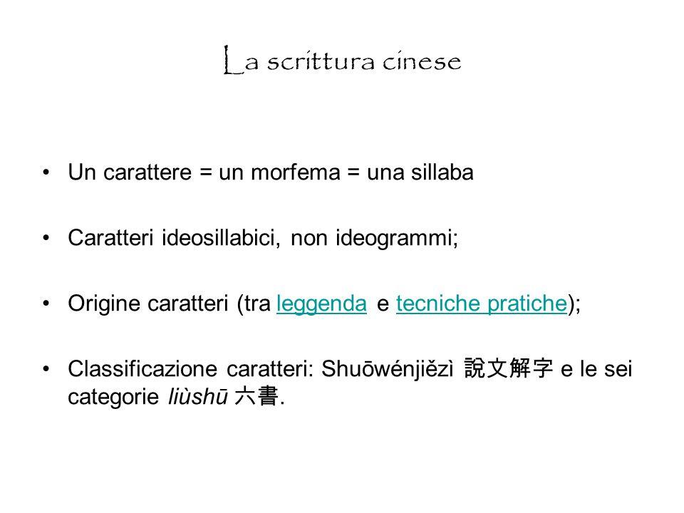 La scrittura cinese Un carattere = un morfema = una sillaba