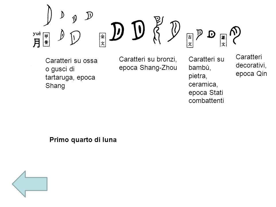 Caratteri decorativi, epoca Qin