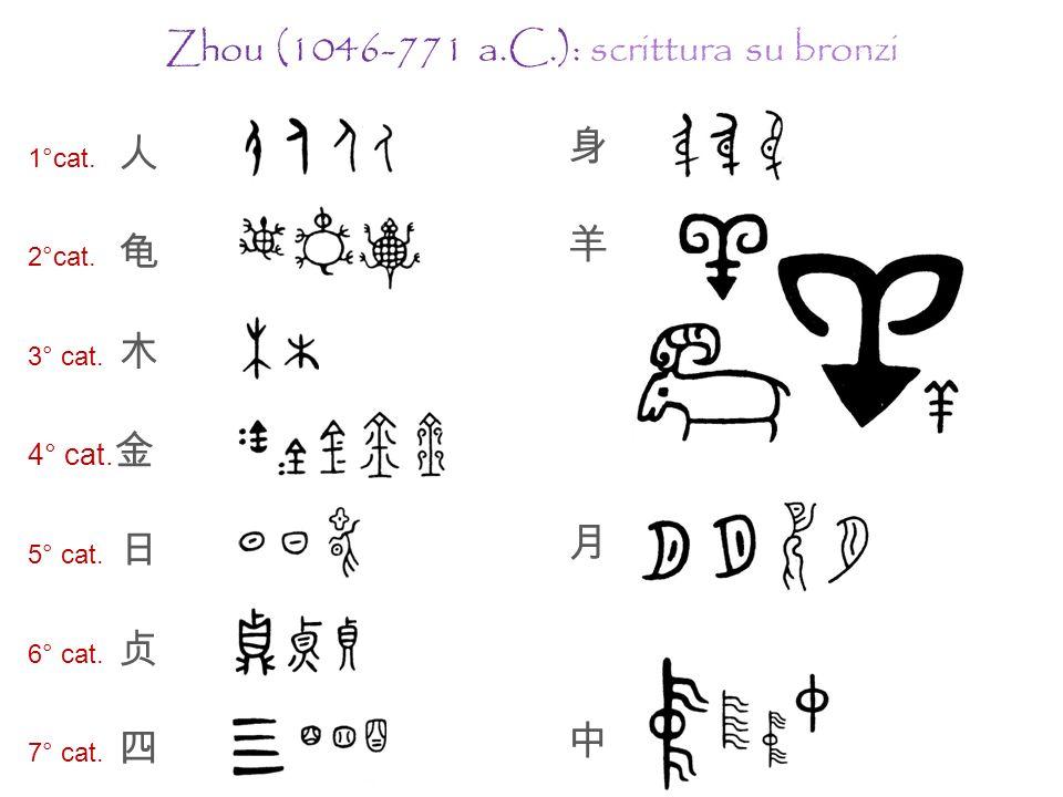 Zhou (1046-771 a.C.): scrittura su bronzi