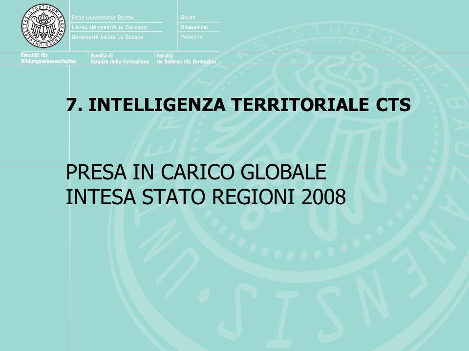 7. INTELLIGENZA TERRITORIALE CTS PRESA IN CARICO GLOBALE INTESA STATO REGIONI 2008