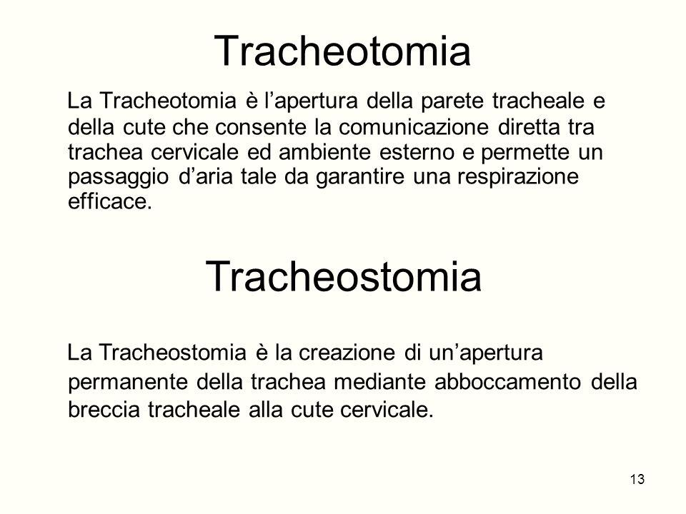 Tracheotomia Tracheostomia