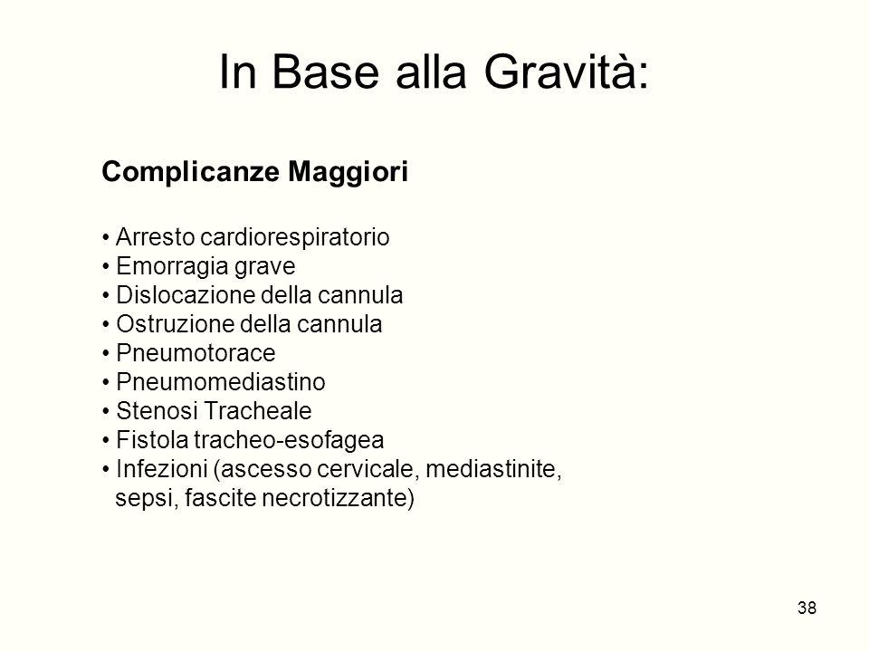 In Base alla Gravità: Complicanze Maggiori Arresto cardiorespiratorio