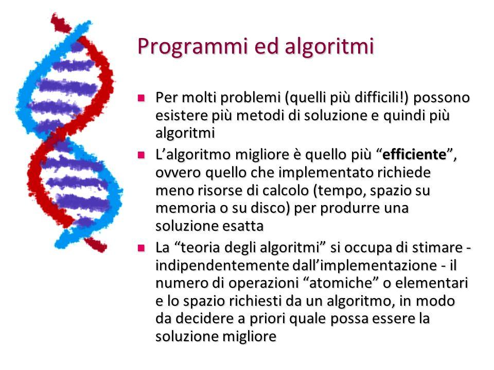 Programmi ed algoritmi