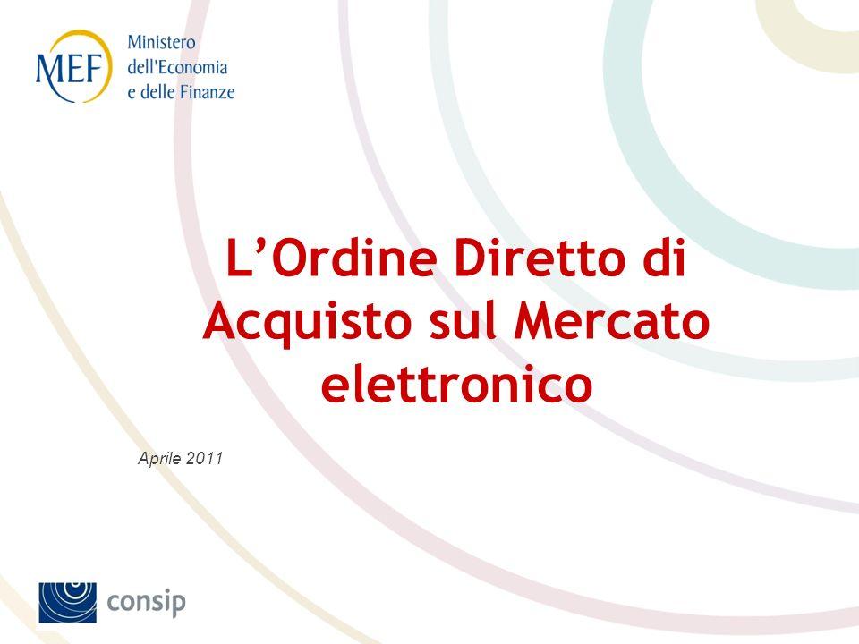 L'Ordine Diretto di Acquisto sul Mercato elettronico
