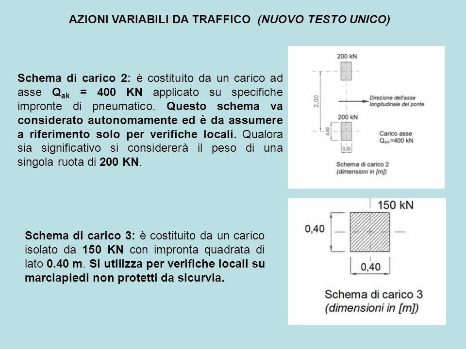 AZIONI VARIABILI DA TRAFFICO (NUOVO TESTO UNICO)