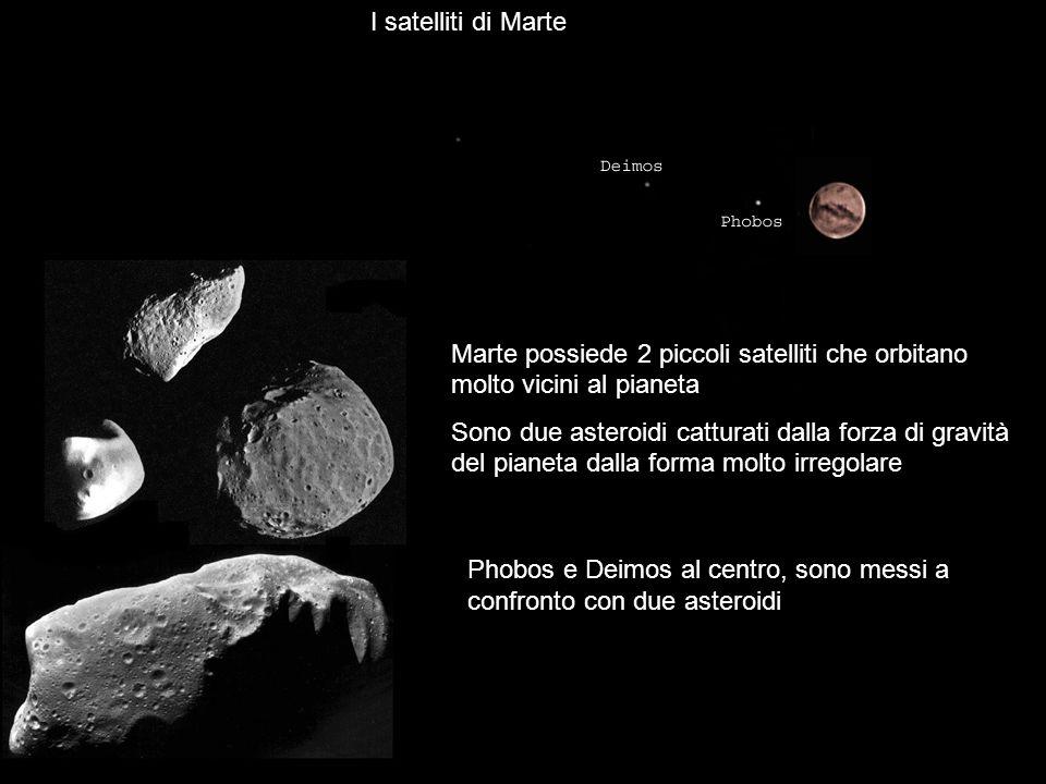 I satelliti di Marte Marte possiede 2 piccoli satelliti che orbitano molto vicini al pianeta.