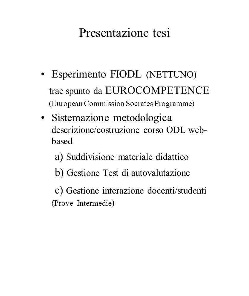 Presentazione tesi Esperimento FIODL (NETTUNO)