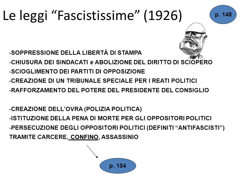 Le leggi Fascistissime (1926)