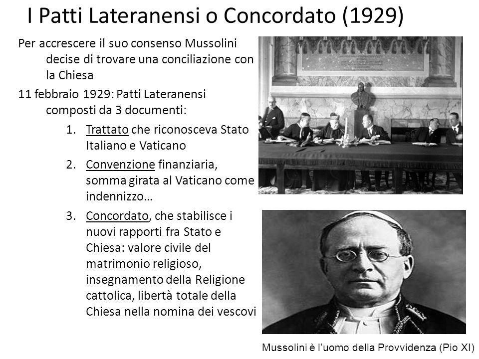I Patti Lateranensi o Concordato (1929)