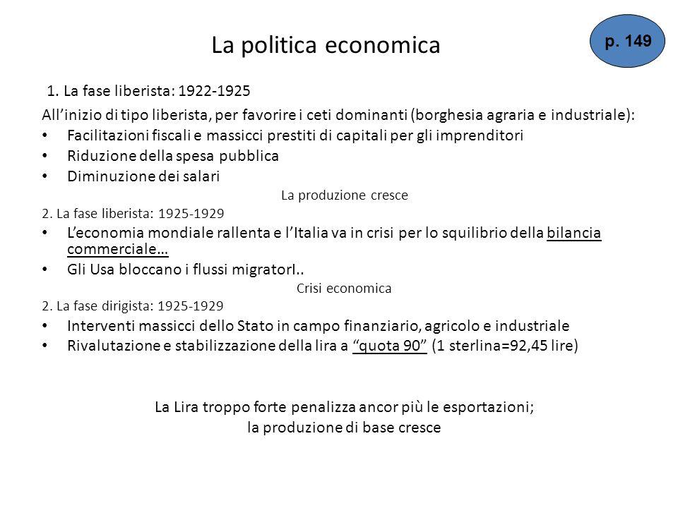 La politica economica p. 149 1. La fase liberista: 1922-1925