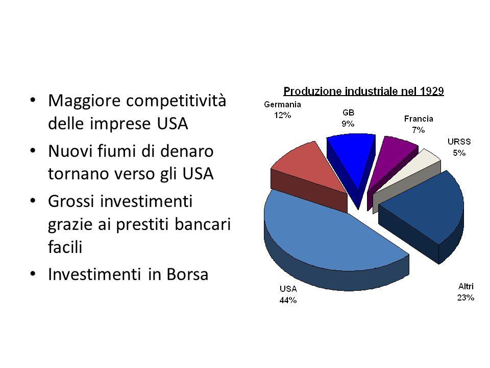 Maggiore competitività delle imprese USA