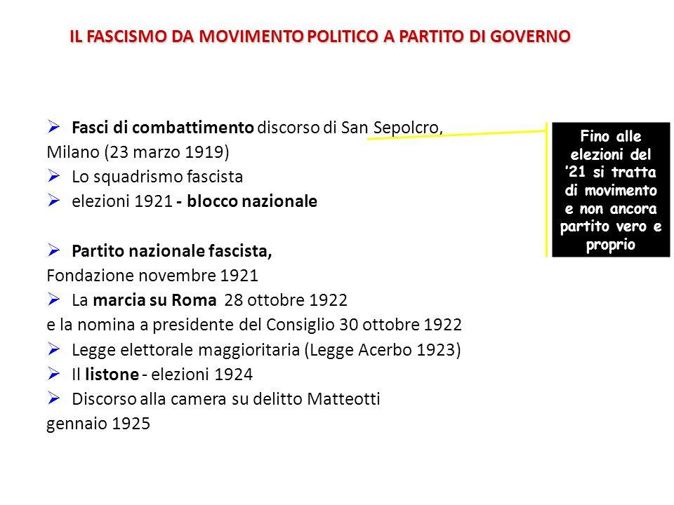 IL FASCISMO DA MOVIMENTO POLITICO A PARTITO DI GOVERNO