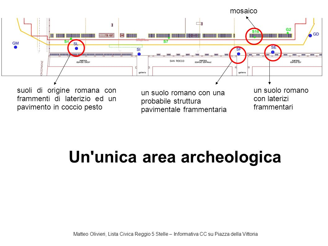 Un unica area archeologica