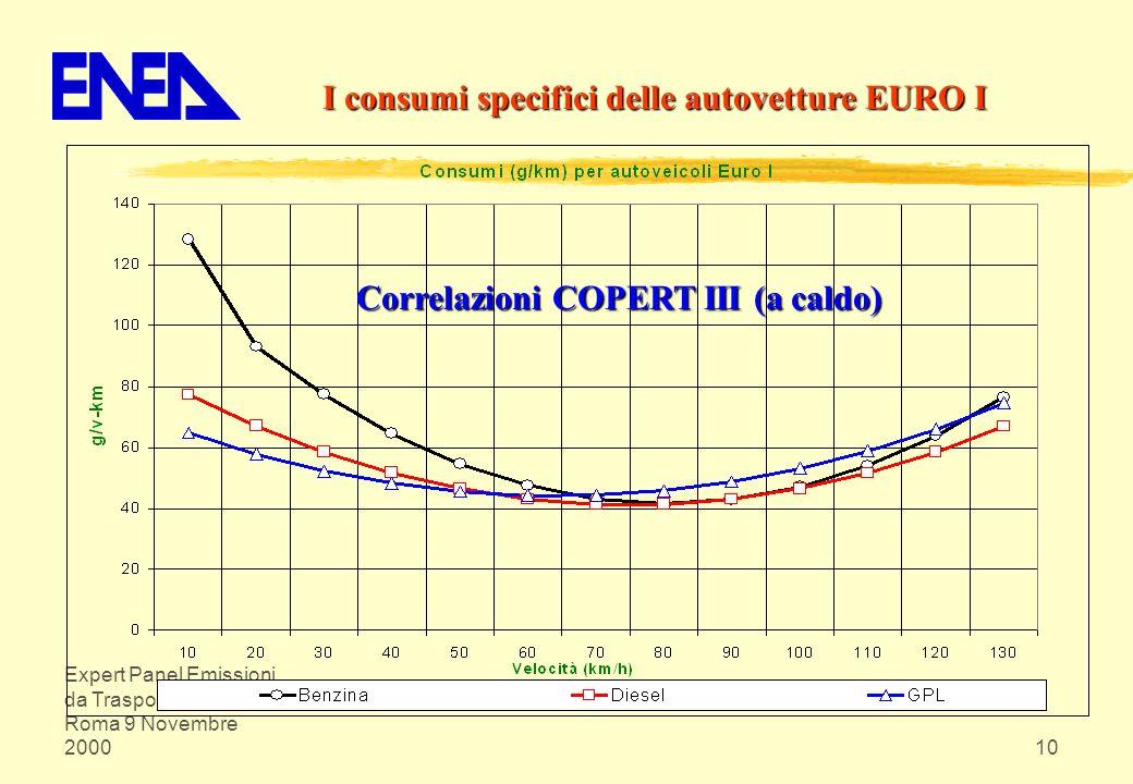 I consumi specifici delle autovetture EURO I