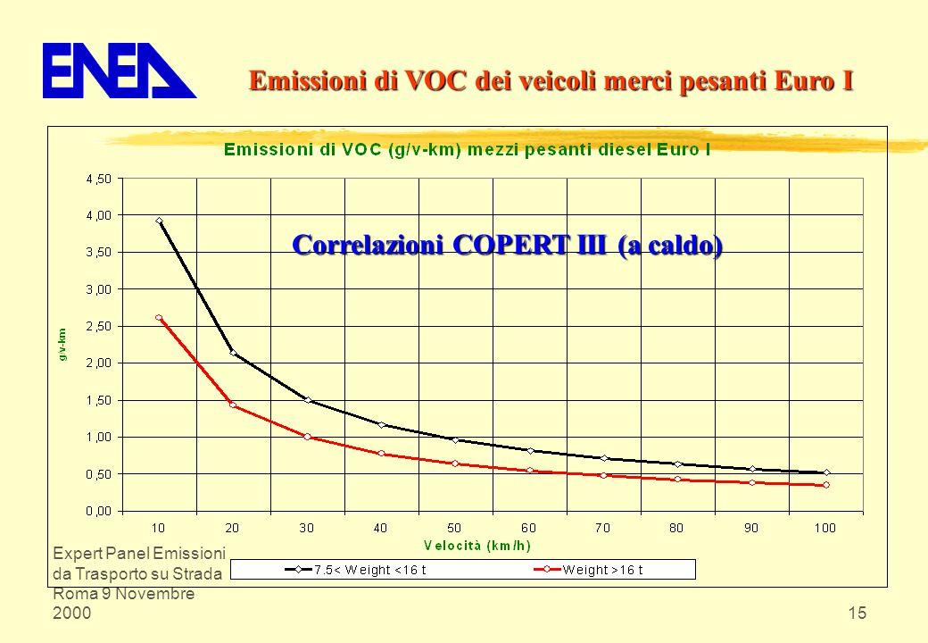 Emissioni di VOC dei veicoli merci pesanti Euro I