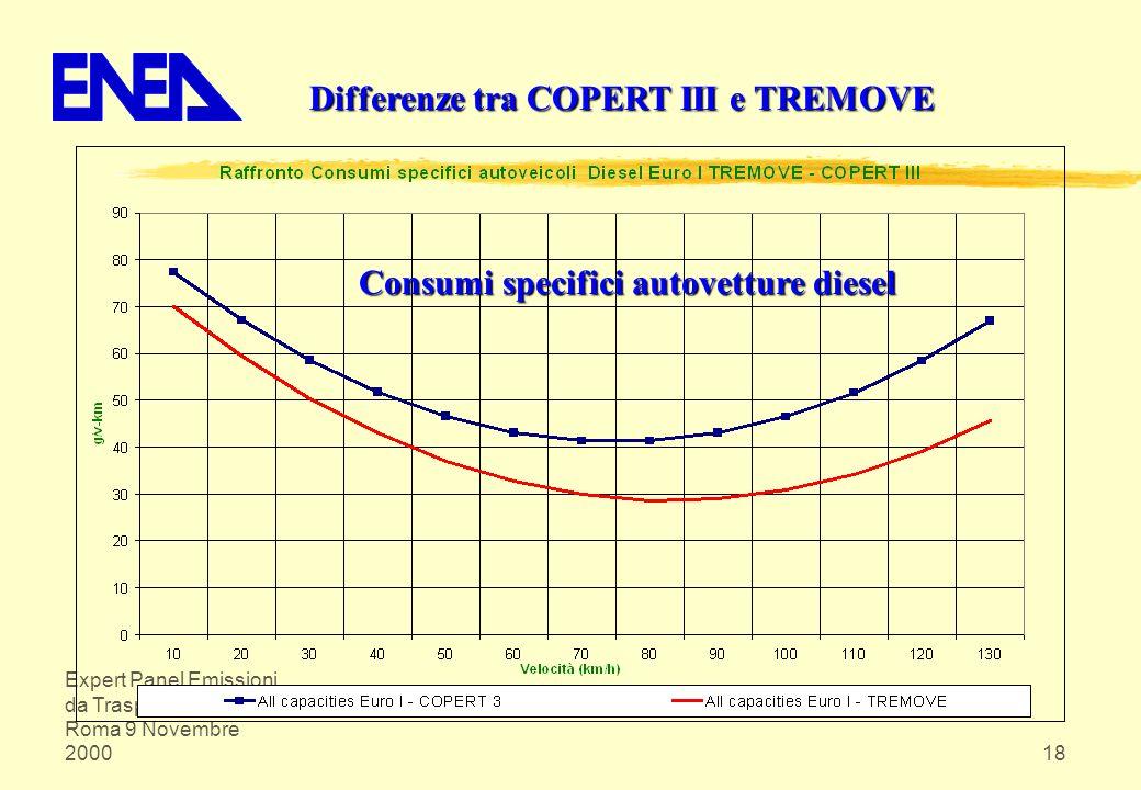 Consumi specifici autovetture diesel
