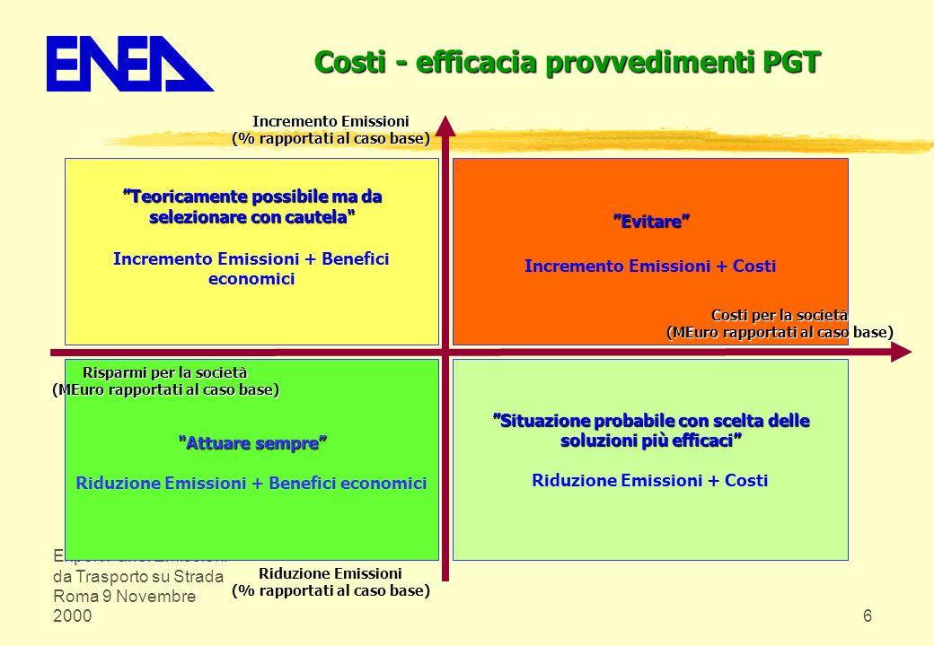 Costi - efficacia provvedimenti PGT