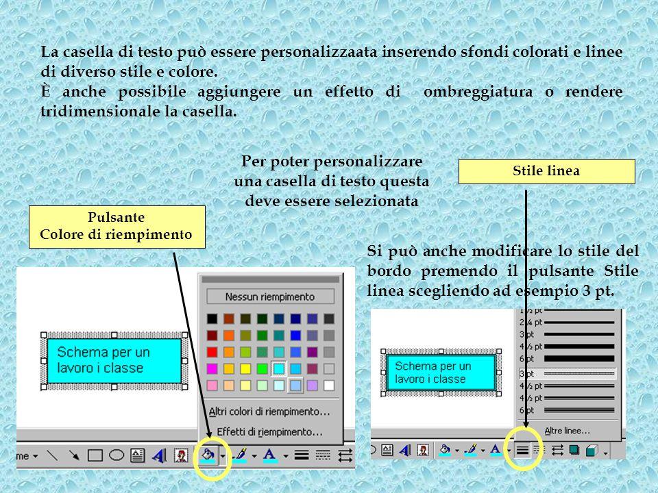 La casella di testo può essere personalizzaata inserendo sfondi colorati e linee di diverso stile e colore.