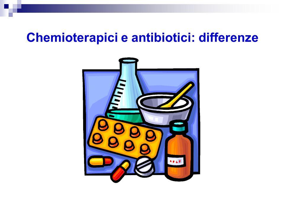 Chemioterapici Antibiotici