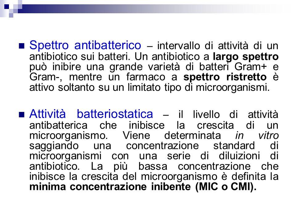 Spettro antibatterico – intervallo di attività di un antibiotico sui batteri. Un antibiotico a largo spettro può inibire una grande varietà di batteri Gram+ e Gram-, mentre un farmaco a spettro ristretto è attivo soltanto su un limitato tipo di microorganismi.