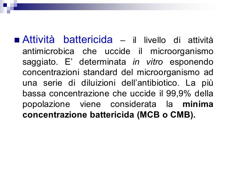 Attività battericida – il livello di attività antimicrobica che uccide il microorganismo saggiato.