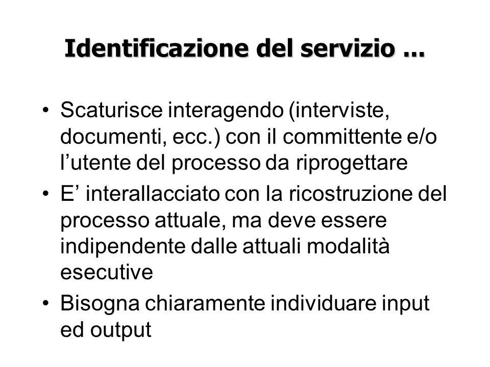 Identificazione del servizio ...