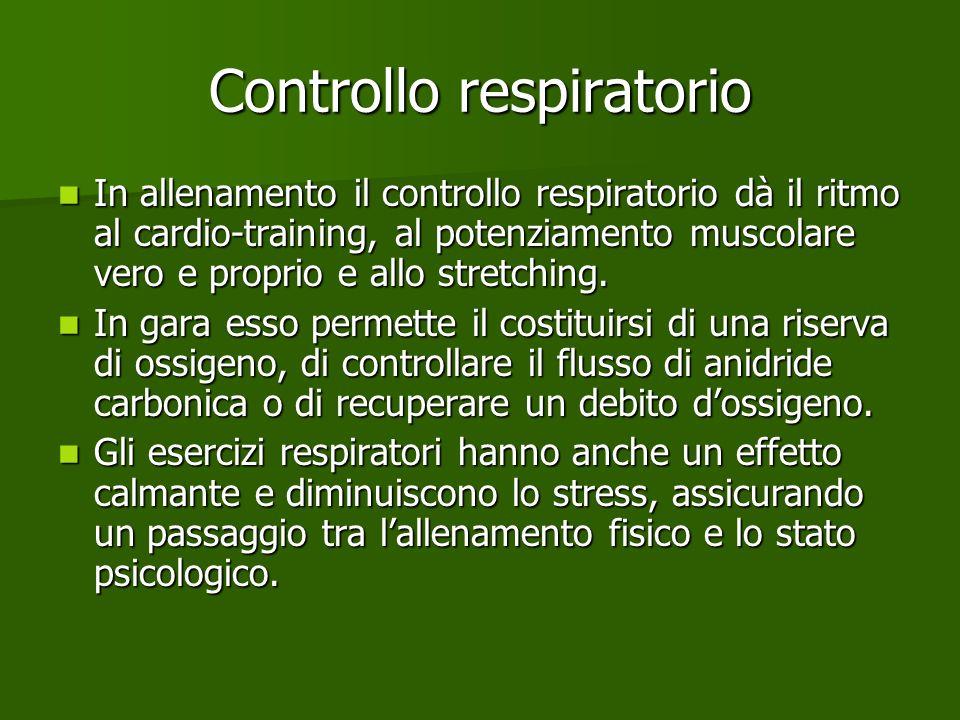 Controllo respiratorio