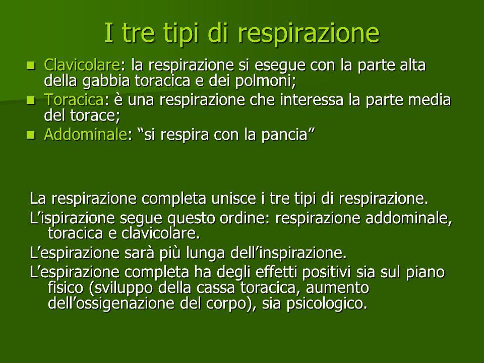 I tre tipi di respirazione