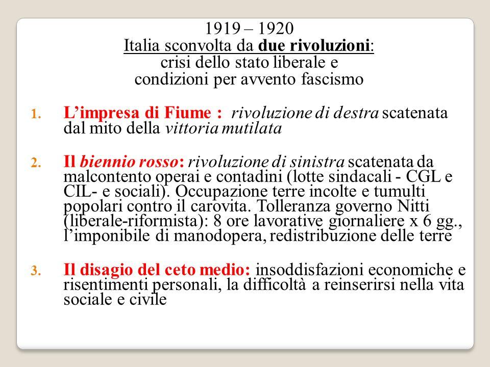 Italia sconvolta da due rivoluzioni: crisi dello stato liberale e