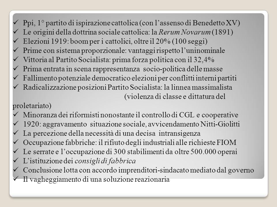 Ppi, 1° partito di ispirazione cattolica (con l'assenso di Benedetto XV)