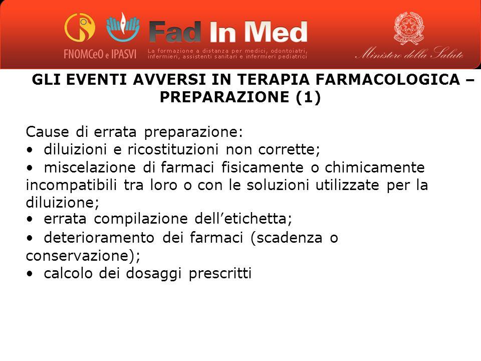 GLI EVENTI AVVERSI IN TERAPIA FARMACOLOGICA – PREPARAZIONE (1)