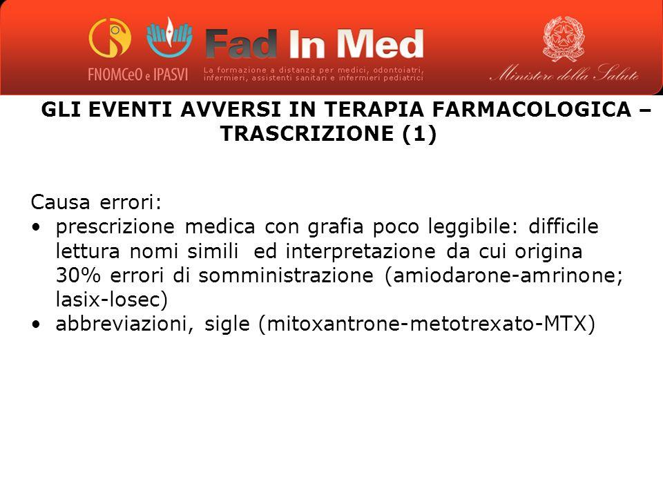 GLI EVENTI AVVERSI IN TERAPIA FARMACOLOGICA – TRASCRIZIONE (1)
