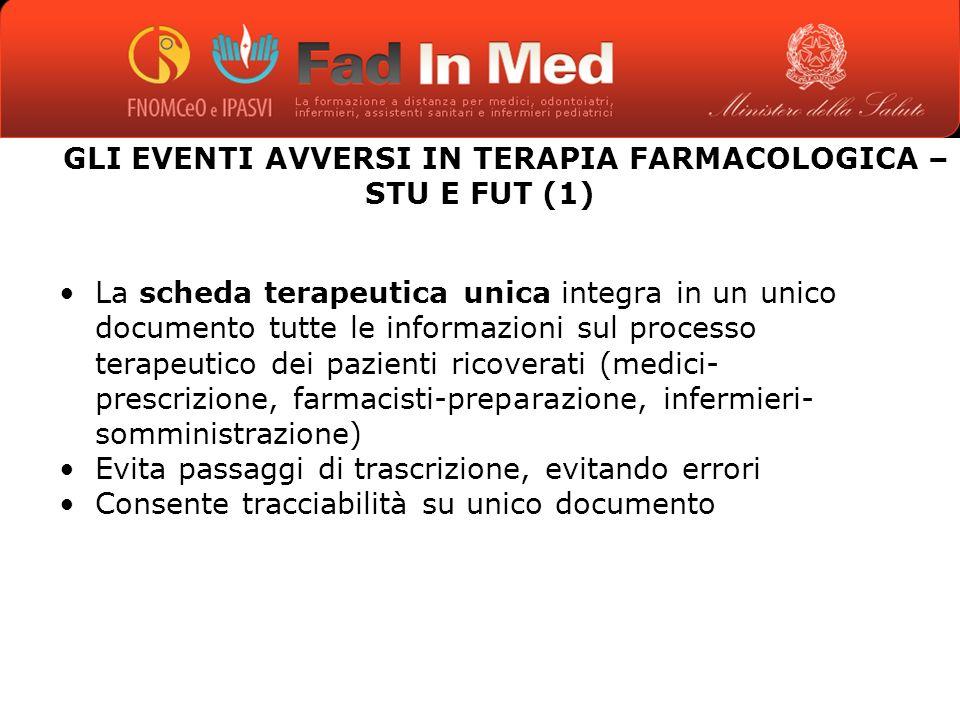 GLI EVENTI AVVERSI IN TERAPIA FARMACOLOGICA – STU E FUT (1)