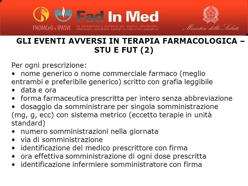 GLI EVENTI AVVERSI IN TERAPIA FARMACOLOGICA – STU E FUT (2)
