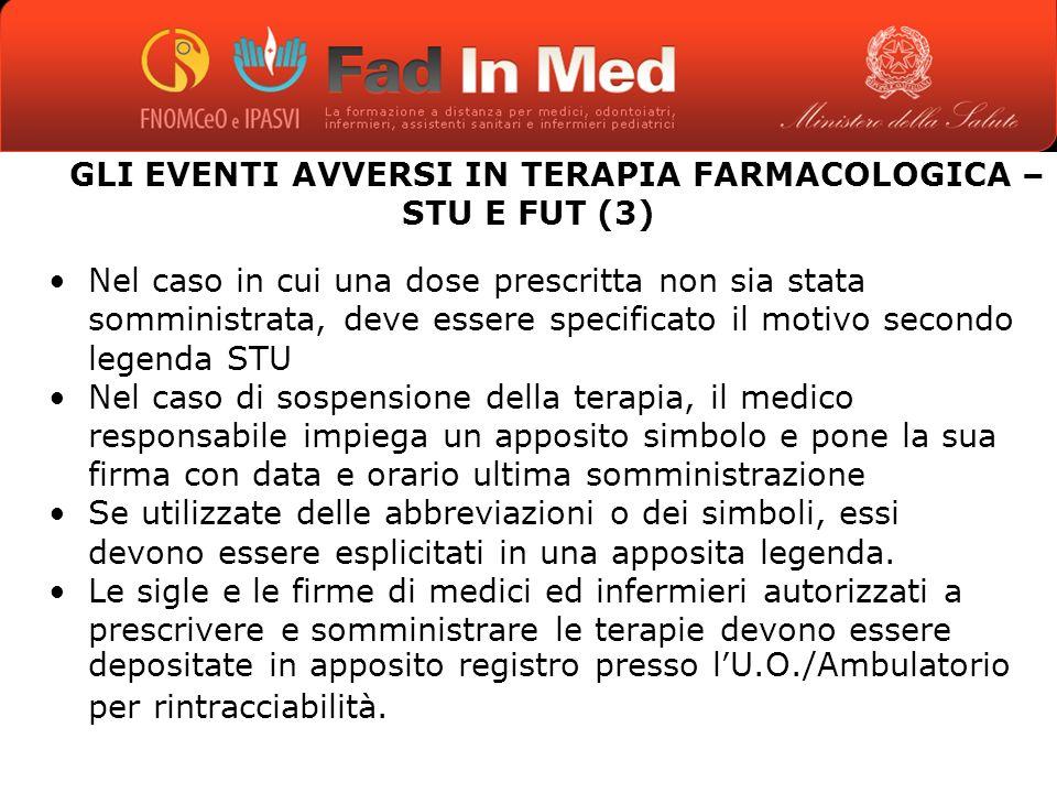 GLI EVENTI AVVERSI IN TERAPIA FARMACOLOGICA – STU E FUT (3)